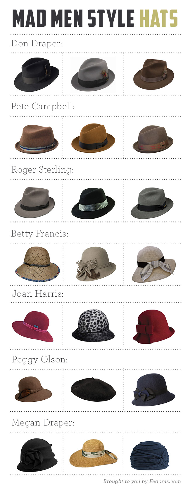 Mad Men hats