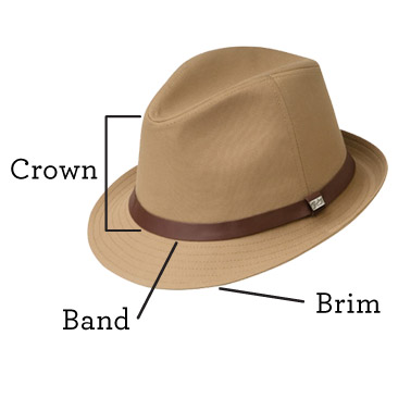 parts of a hat diagram