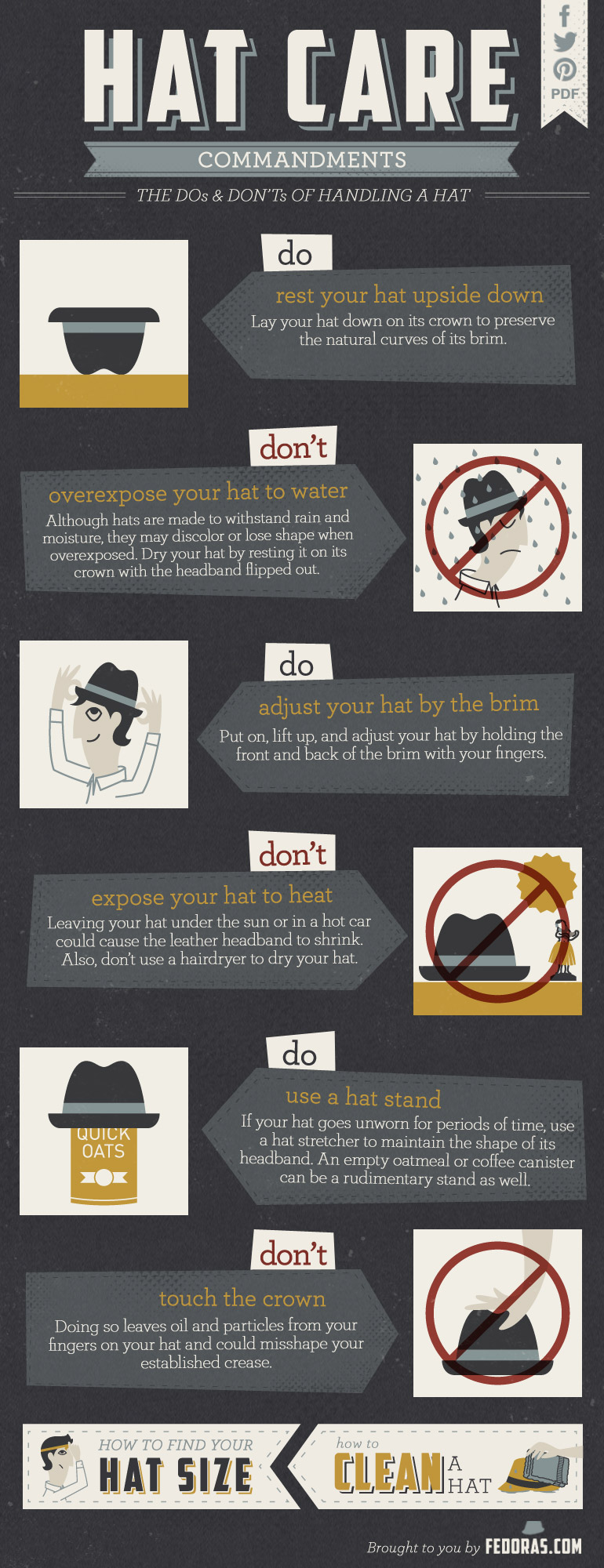 hat care commandments